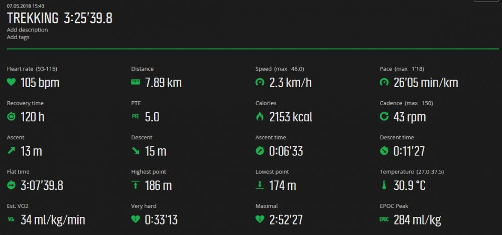 Track-Daten 7.5.18.JPG